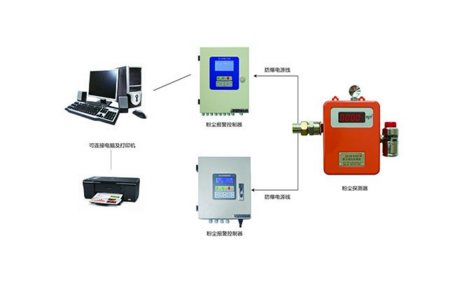 江苏吉华电子粉尘浓度检测仪为淀粉行业安全保驾护航