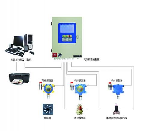 与鹏辰新材料科技股份有限公司合作成功